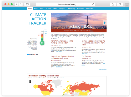 Climate Action Tracker Website
